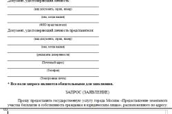 Содержание заявки на оформление участка