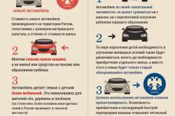 Плюсы и минусы материнского капитала на авто