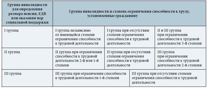 Со скольки пенсия у женщин в россии